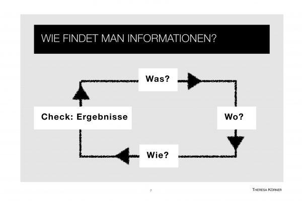 Auszug Workbook Suchmaschinenmasters Theresa Körner